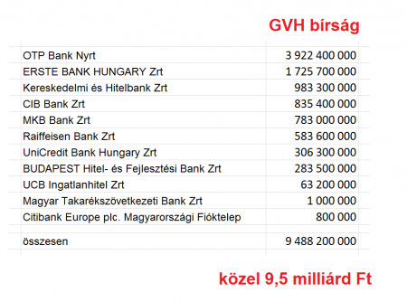 gvh-birsag-osszege-excel.png